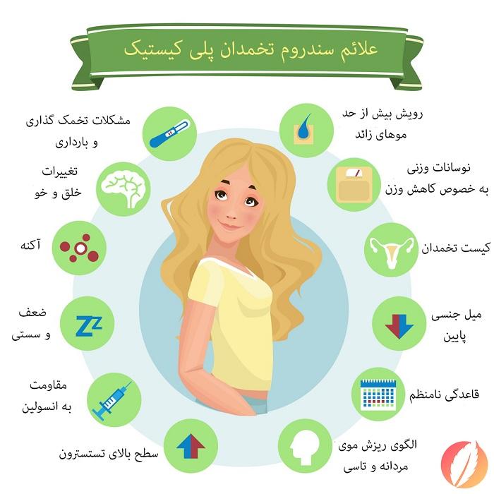 بیماری پلی کیستیک تخمدان و نقش آن در ریزش مو